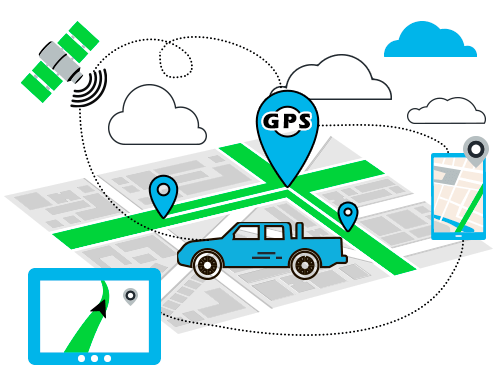 GPS Tracking, Maps and routing